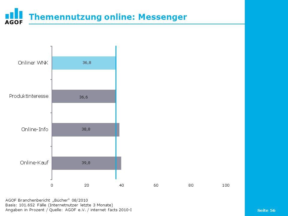 Seite 56 Themennutzung online: Messenger Basis: 101.652 Fälle (Internetnutzer letzte 3 Monate) Angaben in Prozent / Quelle: AGOF e.V. / internet facts