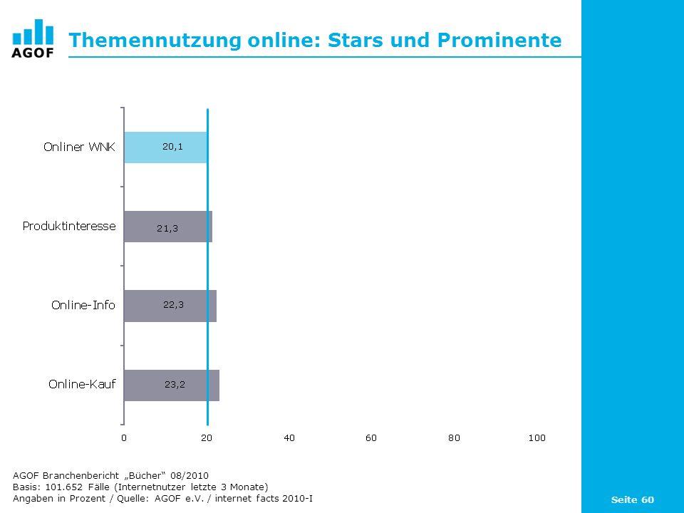Seite 60 Themennutzung online: Stars und Prominente Basis: 101.652 Fälle (Internetnutzer letzte 3 Monate) Angaben in Prozent / Quelle: AGOF e.V. / int