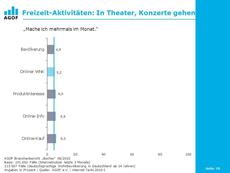 Seite 79 Freizeit-Aktivitäten: In Theater, Konzerte gehen Basis: 101.652 Fälle (Internetnutzer letzte 3 Monate) 113.507 Fälle (deutschsprachige Wohnbe