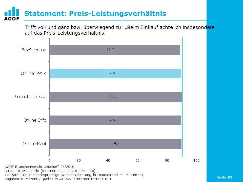 Seite 82 Statement: Preis-Leistungsverhältnis Basis: 101.652 Fälle (Internetnutzer letzte 3 Monate) 113.507 Fälle (deutschsprachige Wohnbevölkerung in