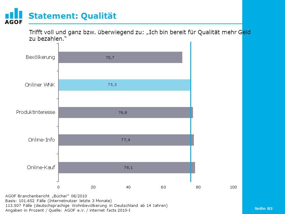 Seite 83 Statement: Qualität Basis: 101.652 Fälle (Internetnutzer letzte 3 Monate) 113.507 Fälle (deutschsprachige Wohnbevölkerung in Deutschland ab 1