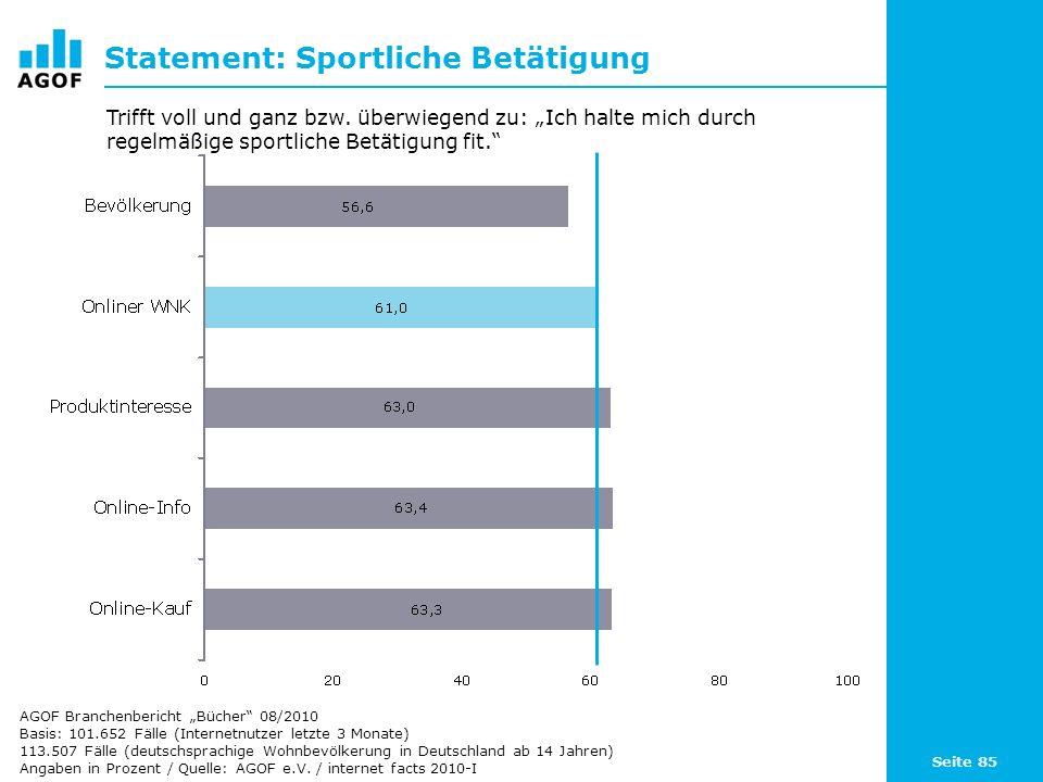 Seite 85 Statement: Sportliche Betätigung Basis: 101.652 Fälle (Internetnutzer letzte 3 Monate) 113.507 Fälle (deutschsprachige Wohnbevölkerung in Deu