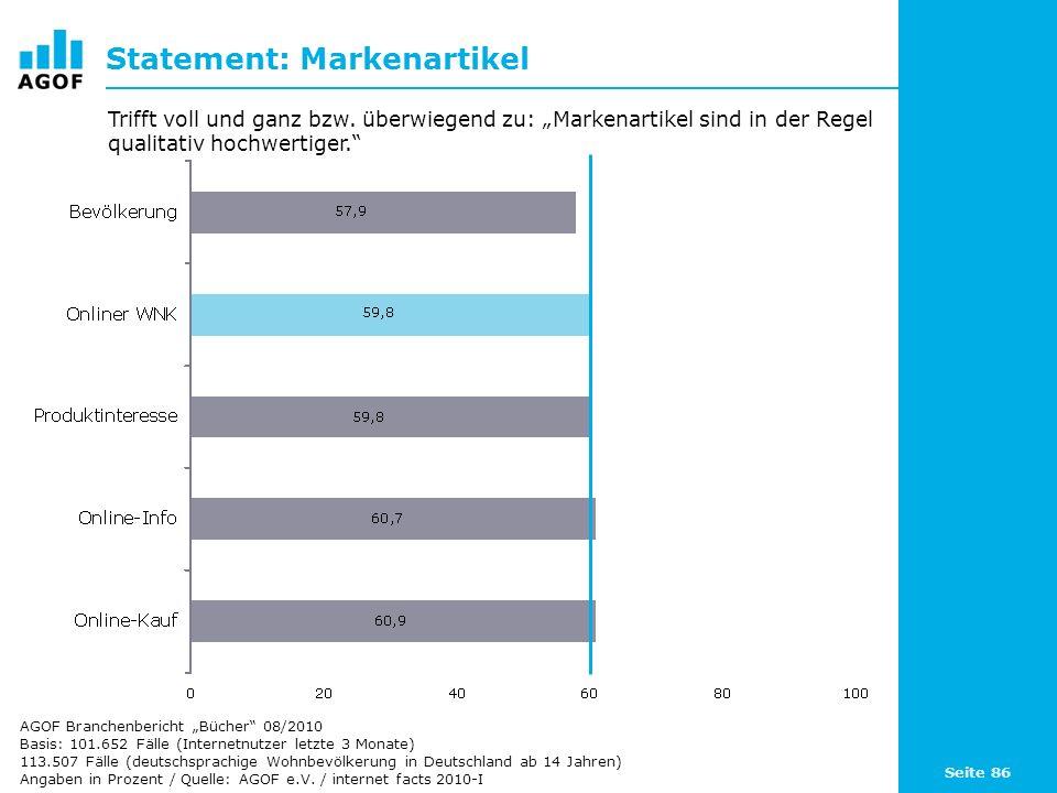 Seite 86 Statement: Markenartikel Basis: 101.652 Fälle (Internetnutzer letzte 3 Monate) 113.507 Fälle (deutschsprachige Wohnbevölkerung in Deutschland