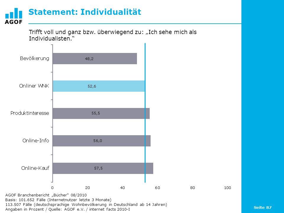 Seite 87 Statement: Individualität Basis: 101.652 Fälle (Internetnutzer letzte 3 Monate) 113.507 Fälle (deutschsprachige Wohnbevölkerung in Deutschlan