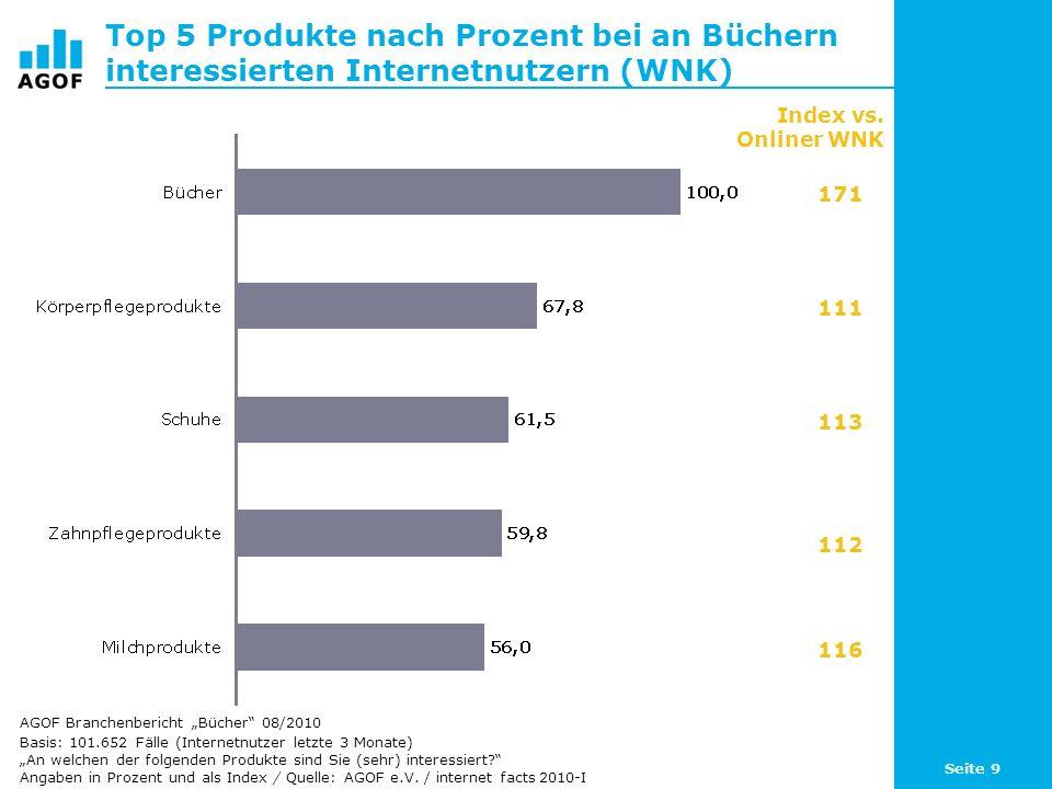 Seite 9 Top 5 Produkte nach Prozent bei an Büchern interessierten Internetnutzern (WNK) Basis: 101.652 Fälle (Internetnutzer letzte 3 Monate) An welch