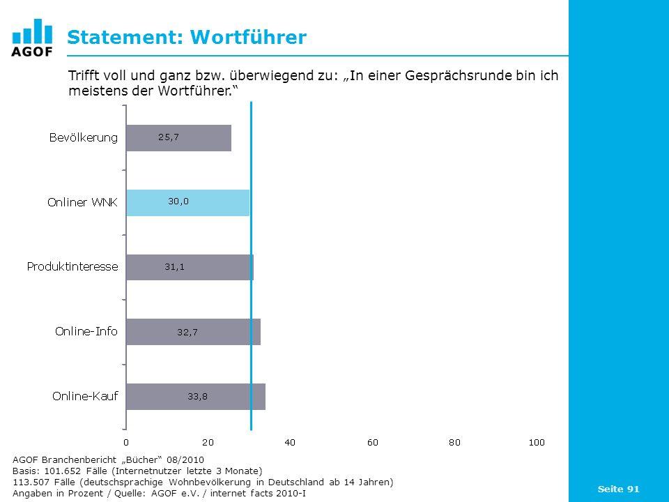 Seite 91 Statement: Wortführer Basis: 101.652 Fälle (Internetnutzer letzte 3 Monate) 113.507 Fälle (deutschsprachige Wohnbevölkerung in Deutschland ab