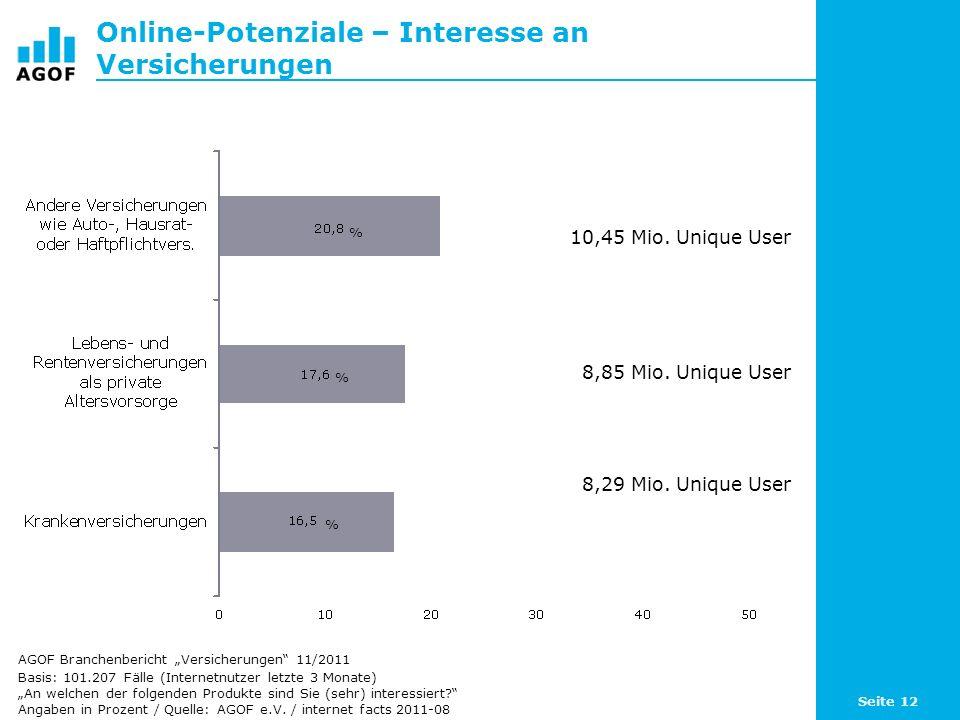 Seite 12 Online-Potenziale – Interesse an Versicherungen Basis: 101.207 Fälle (Internetnutzer letzte 3 Monate) An welchen der folgenden Produkte sind Sie (sehr) interessiert.
