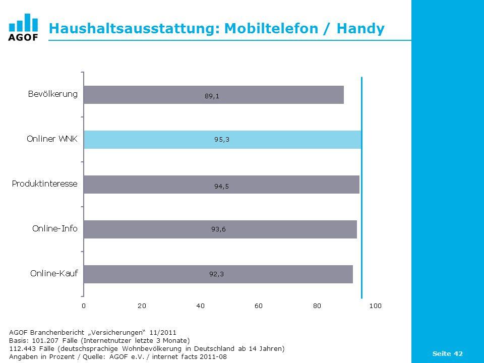 Seite 42 Haushaltsausstattung: Mobiltelefon / Handy Basis: 101.207 Fälle (Internetnutzer letzte 3 Monate) 112.443 Fälle (deutschsprachige Wohnbevölkerung in Deutschland ab 14 Jahren) Angaben in Prozent / Quelle: AGOF e.V.