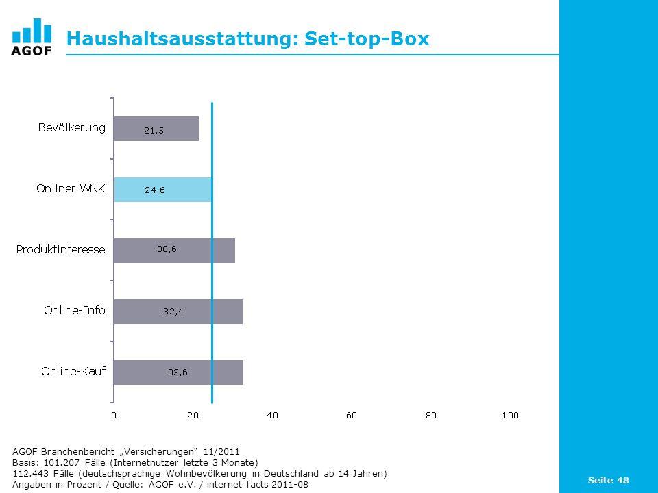Seite 48 Haushaltsausstattung: Set-top-Box Basis: 101.207 Fälle (Internetnutzer letzte 3 Monate) 112.443 Fälle (deutschsprachige Wohnbevölkerung in Deutschland ab 14 Jahren) Angaben in Prozent / Quelle: AGOF e.V.