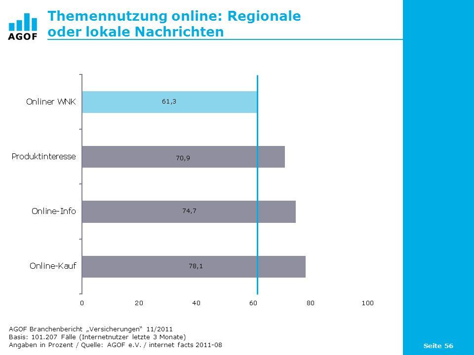 Seite 56 Themennutzung online: Regionale oder lokale Nachrichten Basis: 101.207 Fälle (Internetnutzer letzte 3 Monate) Angaben in Prozent / Quelle: AGOF e.V.