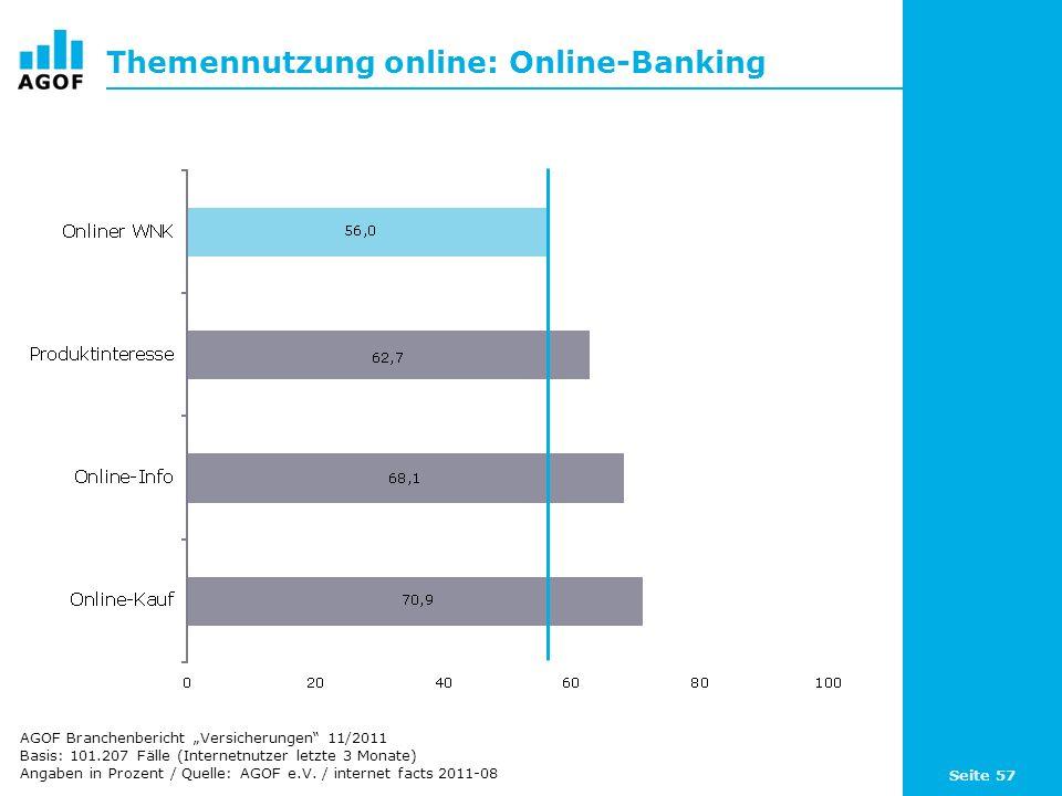 Seite 57 Themennutzung online: Online-Banking Basis: 101.207 Fälle (Internetnutzer letzte 3 Monate) Angaben in Prozent / Quelle: AGOF e.V.
