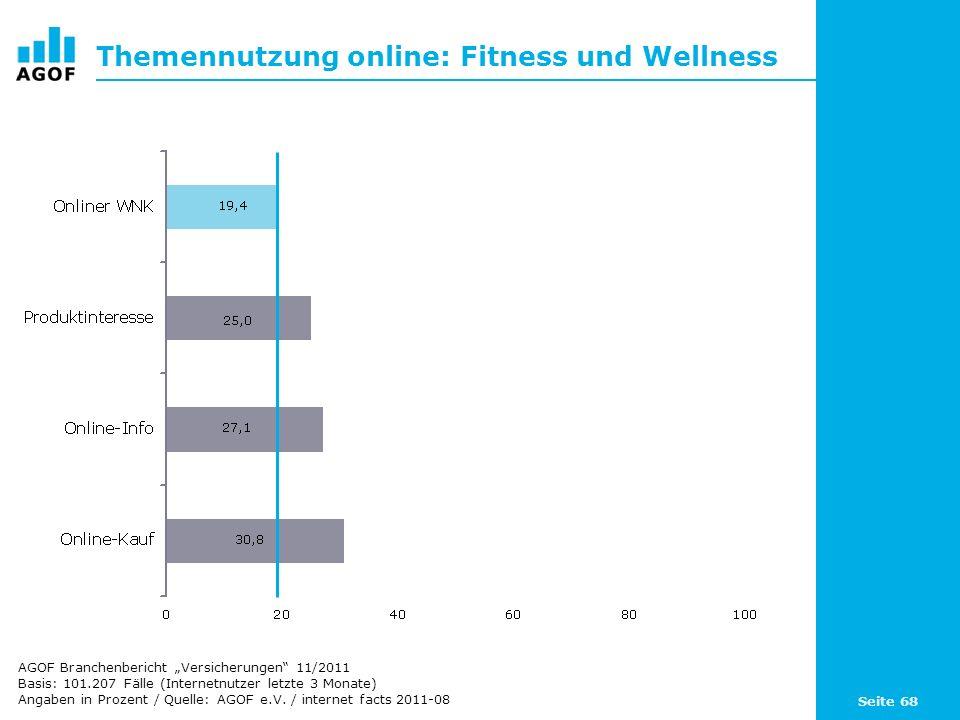 Seite 68 Themennutzung online: Fitness und Wellness Basis: 101.207 Fälle (Internetnutzer letzte 3 Monate) Angaben in Prozent / Quelle: AGOF e.V. / int