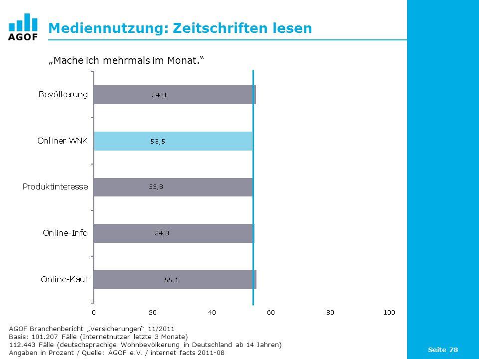 Seite 78 Mediennutzung: Zeitschriften lesen Basis: 101.207 Fälle (Internetnutzer letzte 3 Monate) 112.443 Fälle (deutschsprachige Wohnbevölkerung in Deutschland ab 14 Jahren) Angaben in Prozent / Quelle: AGOF e.V.