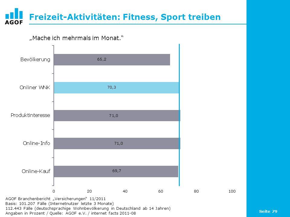 Seite 79 Freizeit-Aktivitäten: Fitness, Sport treiben Basis: 101.207 Fälle (Internetnutzer letzte 3 Monate) 112.443 Fälle (deutschsprachige Wohnbevölkerung in Deutschland ab 14 Jahren) Angaben in Prozent / Quelle: AGOF e.V.