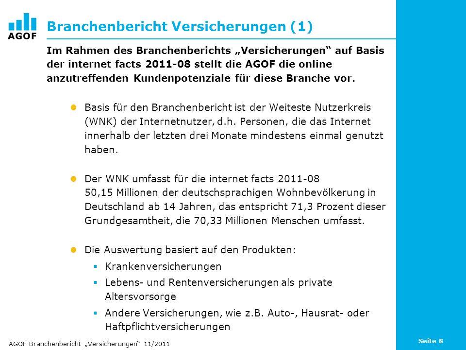 Seite 8 Branchenbericht Versicherungen (1) Im Rahmen des Branchenberichts Versicherungen auf Basis der internet facts 2011-08 stellt die AGOF die online anzutreffenden Kundenpotenziale für diese Branche vor.