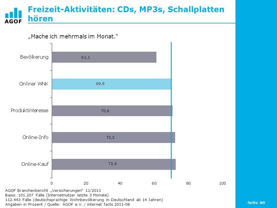 Seite 80 Freizeit-Aktivitäten: CDs, MP3s, Schallplatten hören Basis: 101.207 Fälle (Internetnutzer letzte 3 Monate) 112.443 Fälle (deutschsprachige Wohnbevölkerung in Deutschland ab 14 Jahren) Angaben in Prozent / Quelle: AGOF e.V.