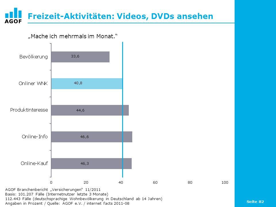 Seite 82 Freizeit-Aktivitäten: Videos, DVDs ansehen Basis: 101.207 Fälle (Internetnutzer letzte 3 Monate) 112.443 Fälle (deutschsprachige Wohnbevölkerung in Deutschland ab 14 Jahren) Angaben in Prozent / Quelle: AGOF e.V.