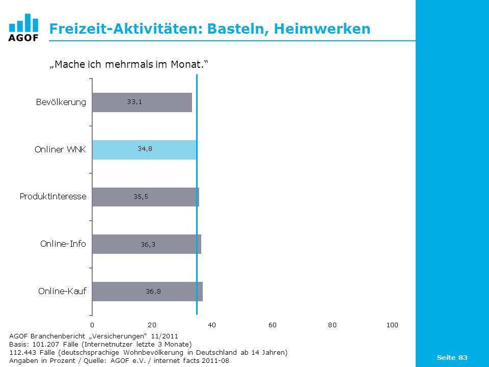 Seite 83 Freizeit-Aktivitäten: Basteln, Heimwerken Basis: 101.207 Fälle (Internetnutzer letzte 3 Monate) 112.443 Fälle (deutschsprachige Wohnbevölkerung in Deutschland ab 14 Jahren) Angaben in Prozent / Quelle: AGOF e.V.