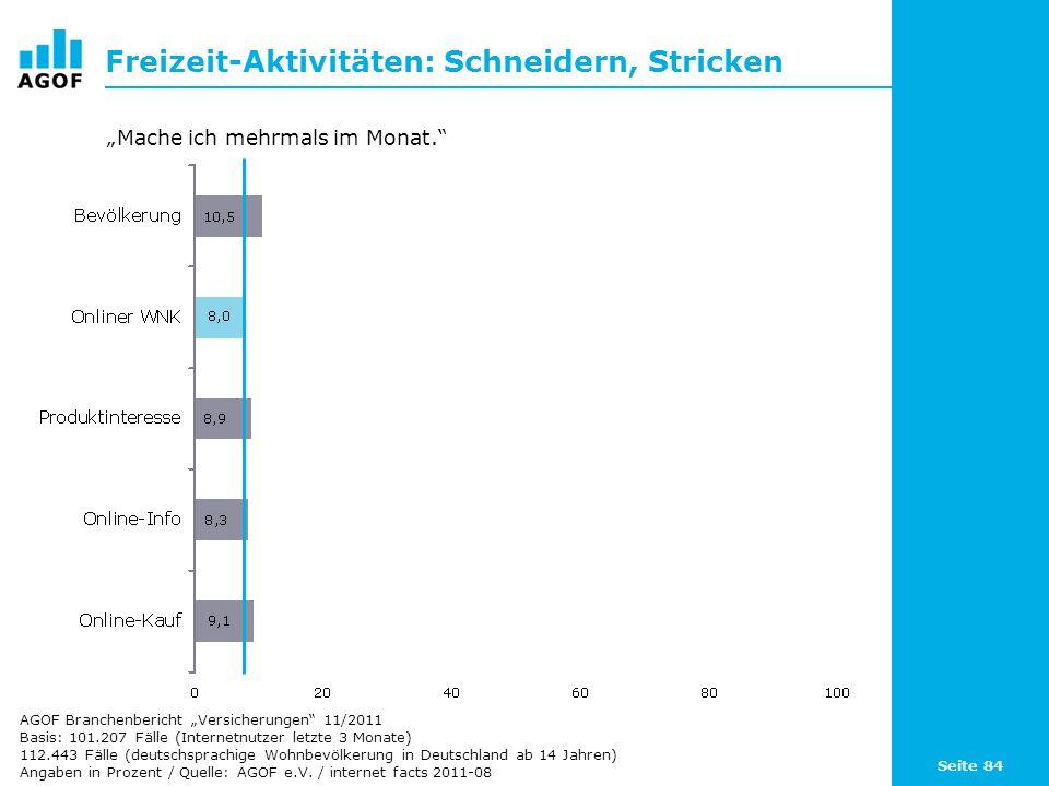 Seite 84 Freizeit-Aktivitäten: Schneidern, Stricken Basis: 101.207 Fälle (Internetnutzer letzte 3 Monate) 112.443 Fälle (deutschsprachige Wohnbevölkerung in Deutschland ab 14 Jahren) Angaben in Prozent / Quelle: AGOF e.V.