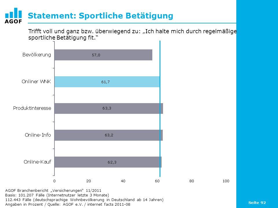 Seite 92 Statement: Sportliche Betätigung Basis: 101.207 Fälle (Internetnutzer letzte 3 Monate) 112.443 Fälle (deutschsprachige Wohnbevölkerung in Deutschland ab 14 Jahren) Angaben in Prozent / Quelle: AGOF e.V.