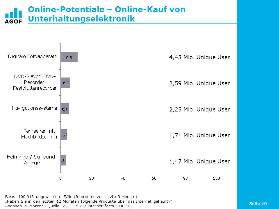 Seite 10 Online-Potentiale – Online-Kauf von Unterhaltungselektronik Basis: 100.918 ungewichtete Fälle (Internetnutzer letzte 3 Monate) Haben Sie in d