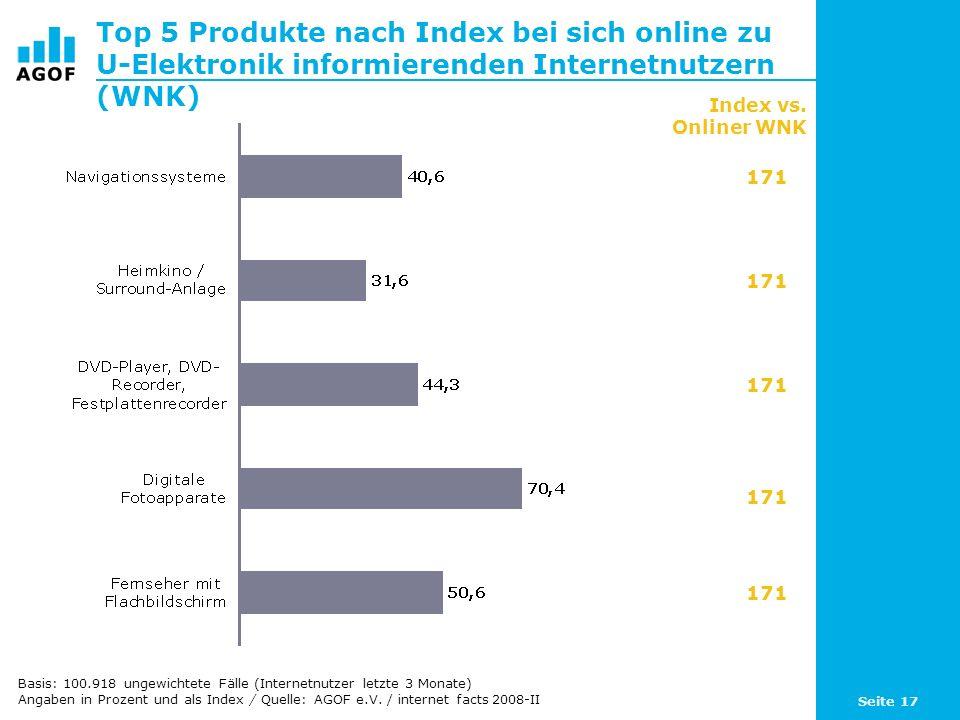 Seite 17 Top 5 Produkte nach Index bei sich online zu U-Elektronik informierenden Internetnutzern (WNK) Basis: 100.918 ungewichtete Fälle (Internetnut