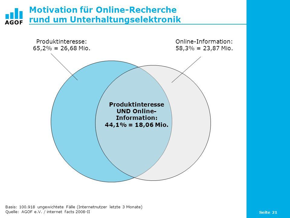 Seite 21 Motivation für Online-Recherche rund um Unterhaltungselektronik Basis: 100.918 ungewichtete Fälle (Internetnutzer letzte 3 Monate) Quelle: AG
