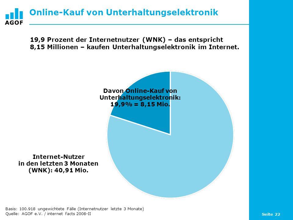 Seite 22 Online-Kauf von Unterhaltungselektronik Davon Online-Kauf von Unterhaltungselektronik: 19,9% = 8,15 Mio. Internet-Nutzer in den letzten 3 Mon