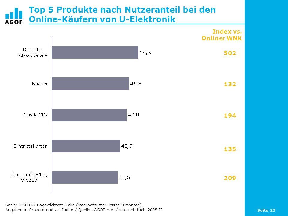 Seite 23 Top 5 Produkte nach Nutzeranteil bei den Online-Käufern von U-Elektronik Basis: 100.918 ungewichtete Fälle (Internetnutzer letzte 3 Monate) A