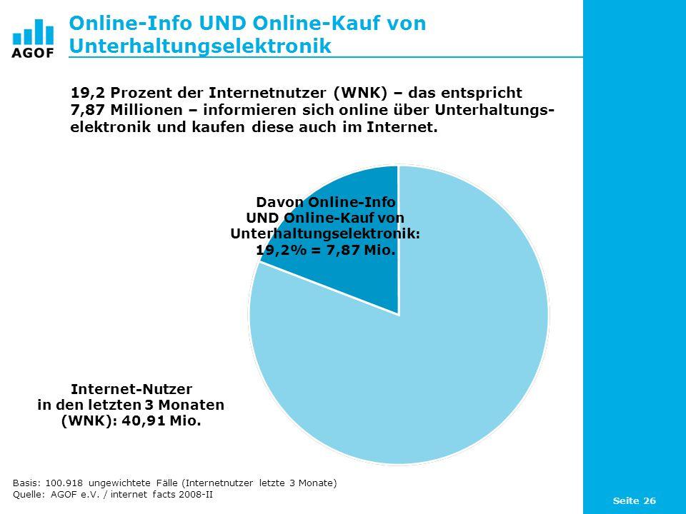 Seite 26 Online-Info UND Online-Kauf von Unterhaltungselektronik Internet-Nutzer in den letzten 3 Monaten (WNK): 40,91 Mio. 19,2 Prozent der Internetn