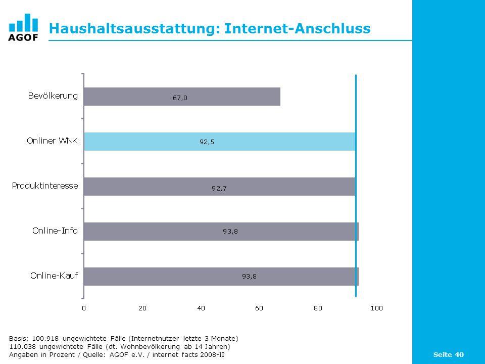 Seite 40 Haushaltsausstattung: Internet-Anschluss Basis: 100.918 ungewichtete Fälle (Internetnutzer letzte 3 Monate) 110.038 ungewichtete Fälle (dt. W