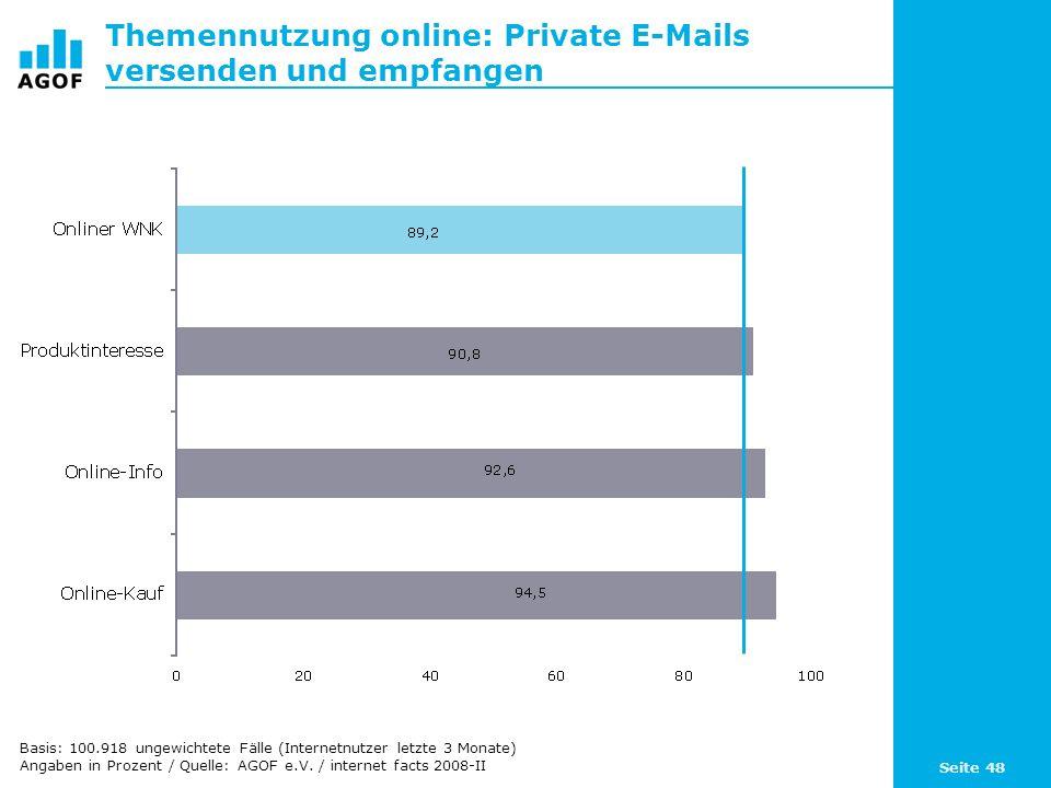 Seite 48 Themennutzung online: Private E-Mails versenden und empfangen Basis: 100.918 ungewichtete Fälle (Internetnutzer letzte 3 Monate) Angaben in P