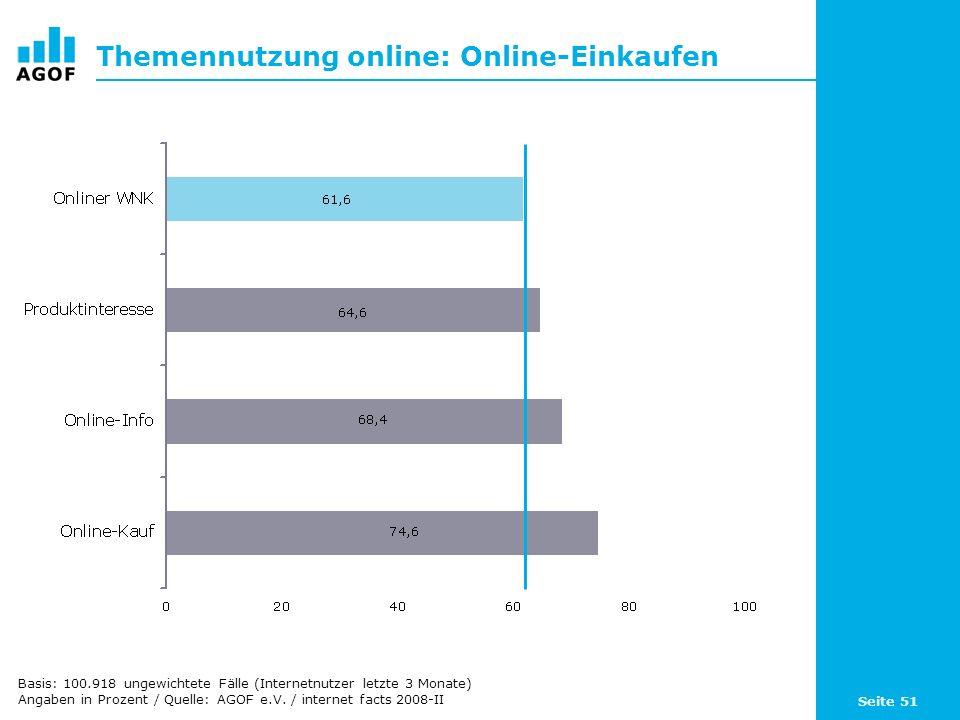 Seite 51 Themennutzung online: Online-Einkaufen Basis: 100.918 ungewichtete Fälle (Internetnutzer letzte 3 Monate) Angaben in Prozent / Quelle: AGOF e