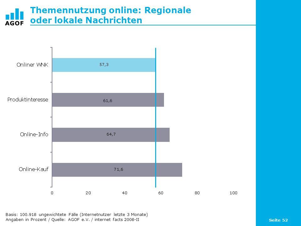 Seite 52 Themennutzung online: Regionale oder lokale Nachrichten Basis: 100.918 ungewichtete Fälle (Internetnutzer letzte 3 Monate) Angaben in Prozent