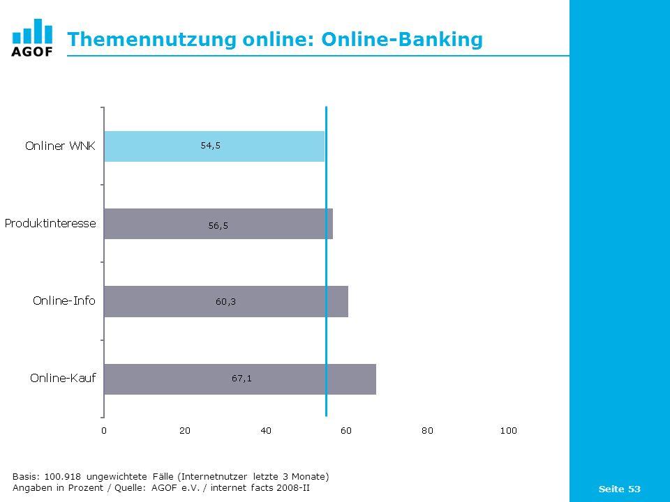 Seite 53 Themennutzung online: Online-Banking Basis: 100.918 ungewichtete Fälle (Internetnutzer letzte 3 Monate) Angaben in Prozent / Quelle: AGOF e.V
