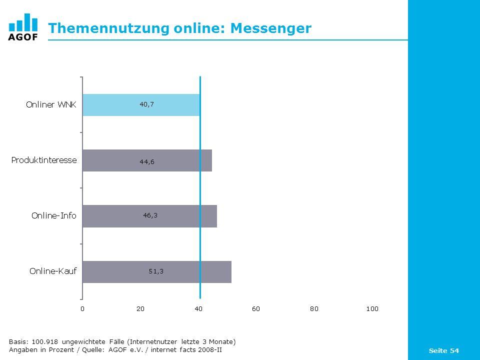 Seite 54 Themennutzung online: Messenger Basis: 100.918 ungewichtete Fälle (Internetnutzer letzte 3 Monate) Angaben in Prozent / Quelle: AGOF e.V. / i
