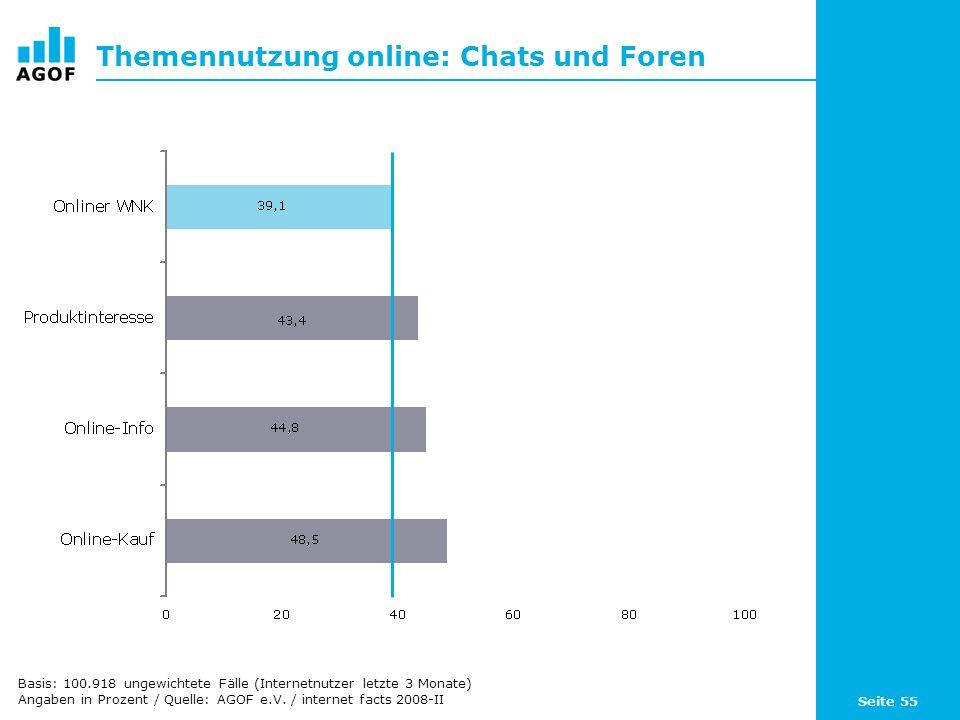Seite 55 Themennutzung online: Chats und Foren Basis: 100.918 ungewichtete Fälle (Internetnutzer letzte 3 Monate) Angaben in Prozent / Quelle: AGOF e.