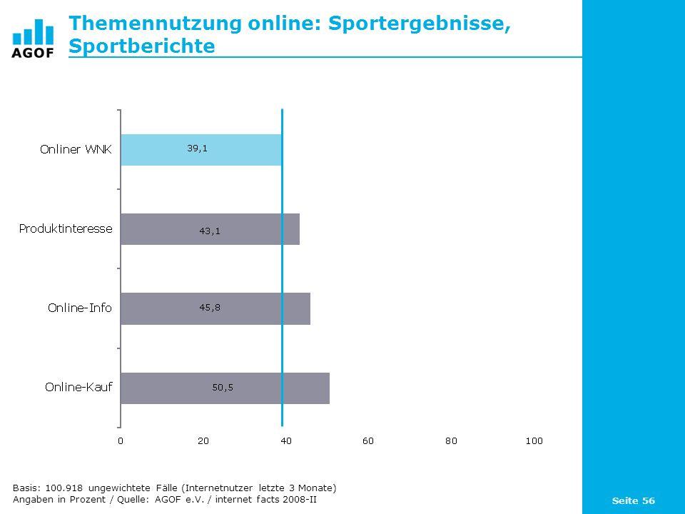Seite 56 Themennutzung online: Sportergebnisse, Sportberichte Basis: 100.918 ungewichtete Fälle (Internetnutzer letzte 3 Monate) Angaben in Prozent /