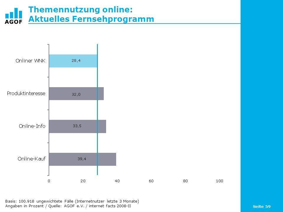 Seite 59 Themennutzung online: Aktuelles Fernsehprogramm Basis: 100.918 ungewichtete Fälle (Internetnutzer letzte 3 Monate) Angaben in Prozent / Quell