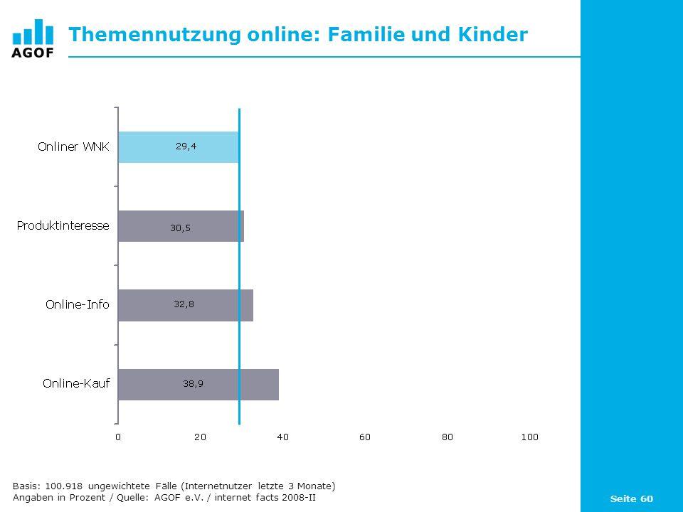 Seite 60 Themennutzung online: Familie und Kinder Basis: 100.918 ungewichtete Fälle (Internetnutzer letzte 3 Monate) Angaben in Prozent / Quelle: AGOF