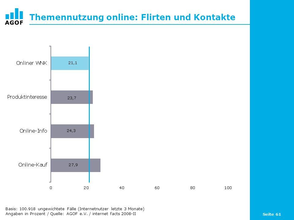 Seite 61 Themennutzung online: Flirten und Kontakte Basis: 100.918 ungewichtete Fälle (Internetnutzer letzte 3 Monate) Angaben in Prozent / Quelle: AG