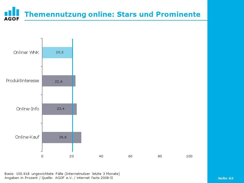 Seite 63 Themennutzung online: Stars und Prominente Basis: 100.918 ungewichtete Fälle (Internetnutzer letzte 3 Monate) Angaben in Prozent / Quelle: AG