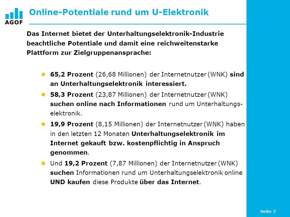 Seite 7 Online-Potentiale rund um U-Elektronik Das Internet bietet der Unterhaltungselektronik-Industrie beachtliche Potentiale und damit eine reichwe