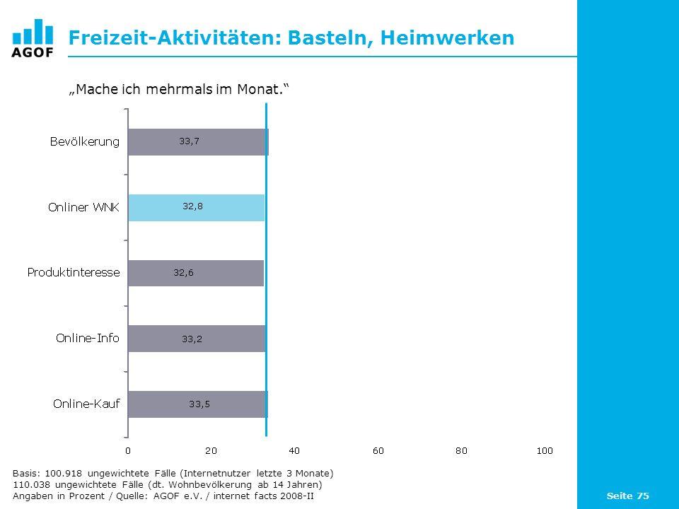 Seite 75 Freizeit-Aktivitäten: Basteln, Heimwerken Basis: 100.918 ungewichtete Fälle (Internetnutzer letzte 3 Monate) 110.038 ungewichtete Fälle (dt.
