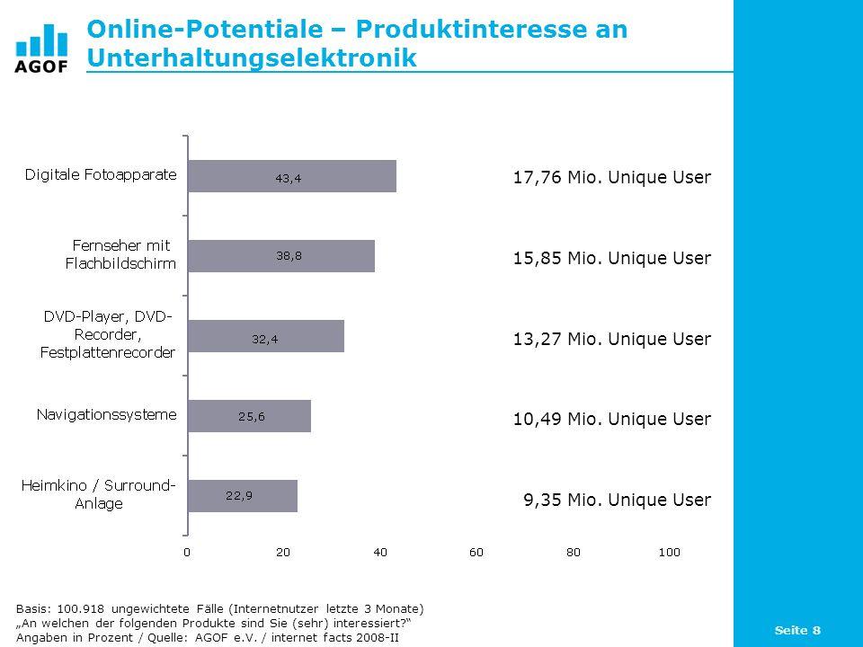 Seite 8 Online-Potentiale – Produktinteresse an Unterhaltungselektronik Basis: 100.918 ungewichtete Fälle (Internetnutzer letzte 3 Monate) An welchen