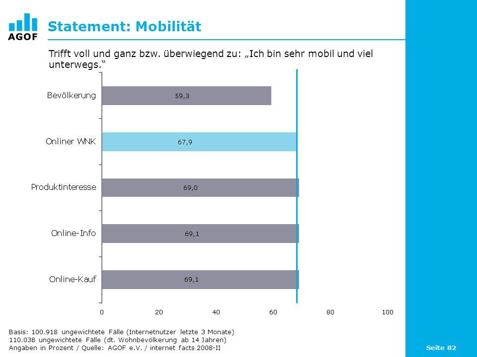 Seite 82 Statement: Mobilität Basis: 100.918 ungewichtete Fälle (Internetnutzer letzte 3 Monate) 110.038 ungewichtete Fälle (dt. Wohnbevölkerung ab 14