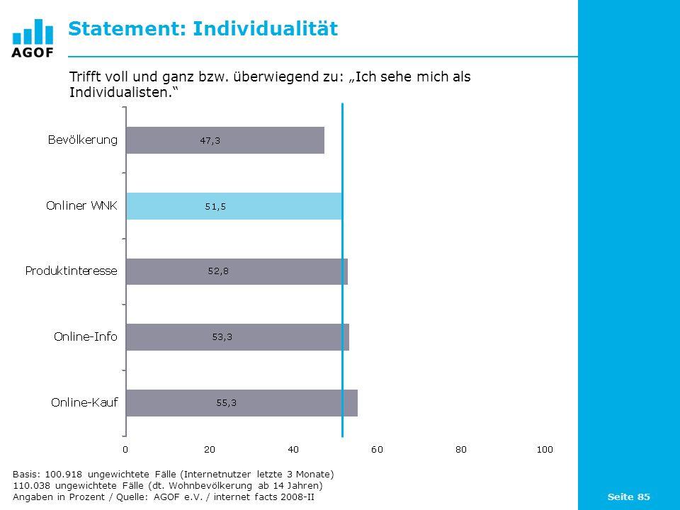 Seite 85 Statement: Individualität Basis: 100.918 ungewichtete Fälle (Internetnutzer letzte 3 Monate) 110.038 ungewichtete Fälle (dt. Wohnbevölkerung