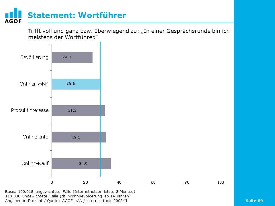 Seite 89 Statement: Wortführer Basis: 100.918 ungewichtete Fälle (Internetnutzer letzte 3 Monate) 110.038 ungewichtete Fälle (dt. Wohnbevölkerung ab 1