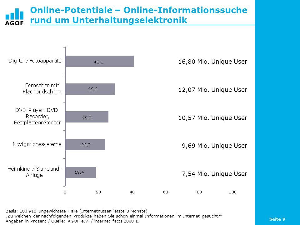 Seite 9 Online-Potentiale – Online-Informationssuche rund um Unterhaltungselektronik Basis: 100.918 ungewichtete Fälle (Internetnutzer letzte 3 Monate