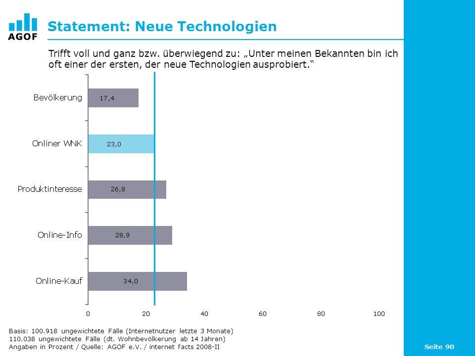 Seite 90 Statement: Neue Technologien Basis: 100.918 ungewichtete Fälle (Internetnutzer letzte 3 Monate) 110.038 ungewichtete Fälle (dt. Wohnbevölkeru